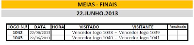 """Sorteio de """"oitavos"""", """"quartos"""" e """"Final-4"""" da Taça"""