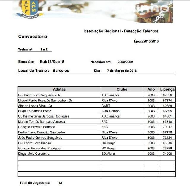 Atletas minhotos sub 13 e sub 15 convocados para os treinos OIST